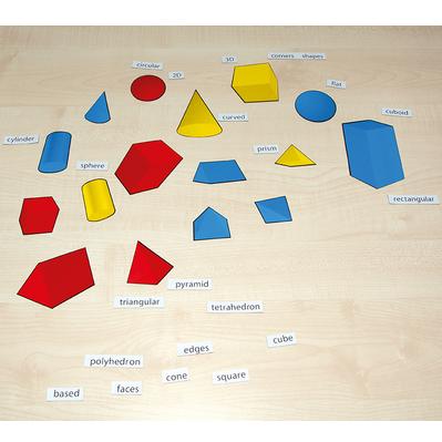 Faszination Geometrie