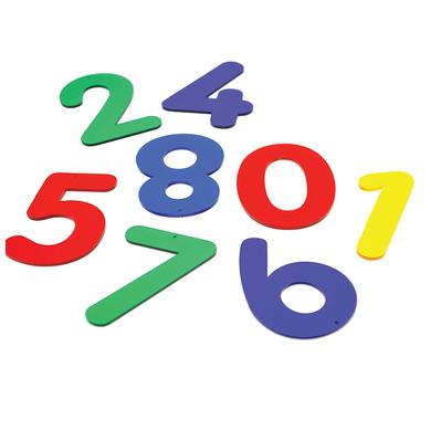 Zahlen/Alphabet